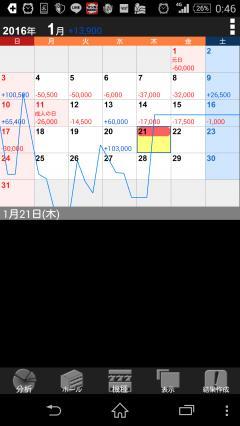 【一撃】アナザーゴッド ハーデス ~奪われたZEUSVer~
