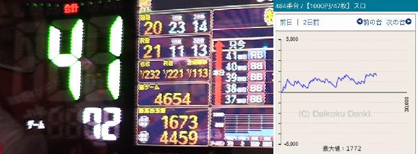 MGM水戸店ハッピージャグラーVⅡ 484番台10月6日