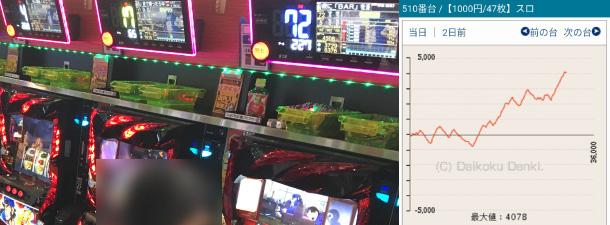 MGM水戸店押忍!番長3 510番台10月16日
