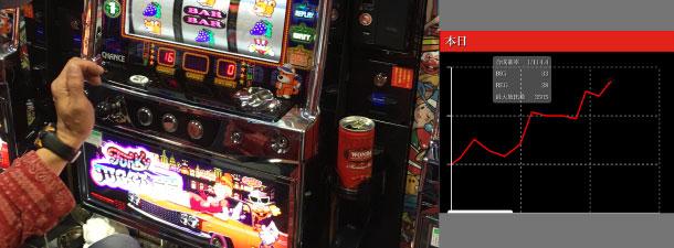 フルハウス東中野店ファンキージャグラー 131番台12月17日
