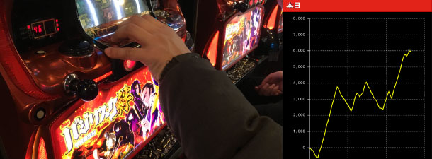 フルハウス戸越公園店バジリスク~甲賀忍法帖~絆 313番台1月26日