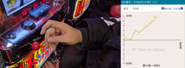 MGM水戸店SLOT魔法少女まどか☆マギカ2 683番台2月3日