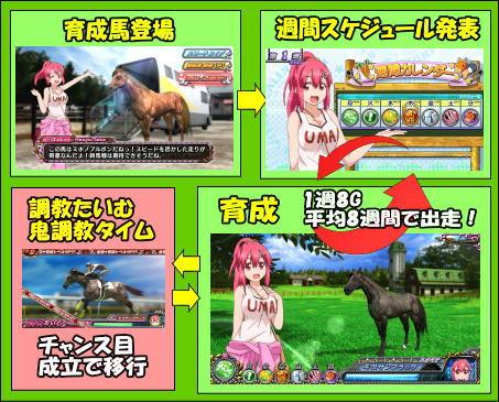 2 g1 優 駿 ブリード 倶楽部 イン