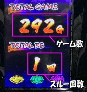 バジリスク絆2 狙い目 ゲーム数