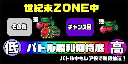 パチスロ北斗の拳 天昇の世紀末ZONE中バトル期待度