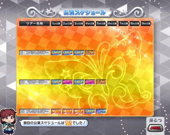 パチスロ アイドルマスター ミリオンライブ!の特殊シナリオ表
