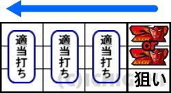 回胴黙示録カイジ~沼~の技術介入手順