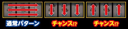 ぱちスロ 沖ハナ-30の下段リプレイ時のフラッシュ