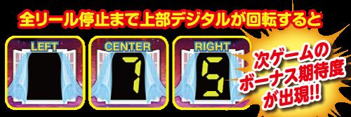 ぱちスロ 沖ハナ-30のルーレット演出