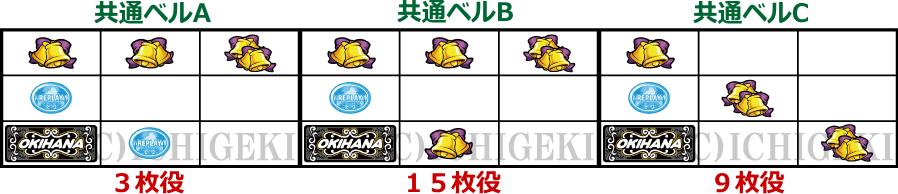 ぱちスロ 沖ハナ-30の共通ベル