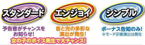 ぱちスロ 沖ハナ-30の通常時の演出