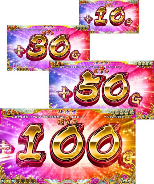【戦コレ4】戦国コレクション4のゲーム数上乗せ数