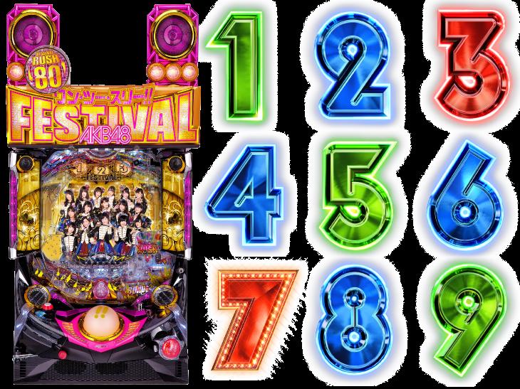 ぱちんこ AKB48 ワン・ツー・スリー!! フェスティバルの筐体の画像