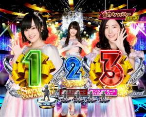 ぱちんこ AKB48 ワン・ツー・スリー!! の123揃いの画像