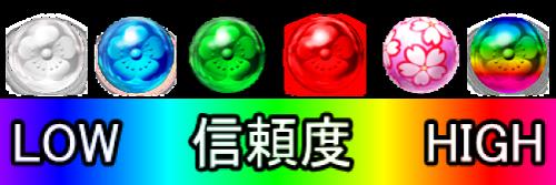パチンコP春一番~恋絵巻~MBの保留変化予告、色画像