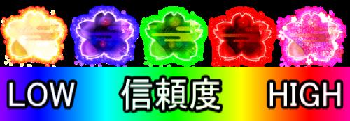 パチンコP春一番~恋絵巻~MBの桜ウインドウステップアップ予告画像