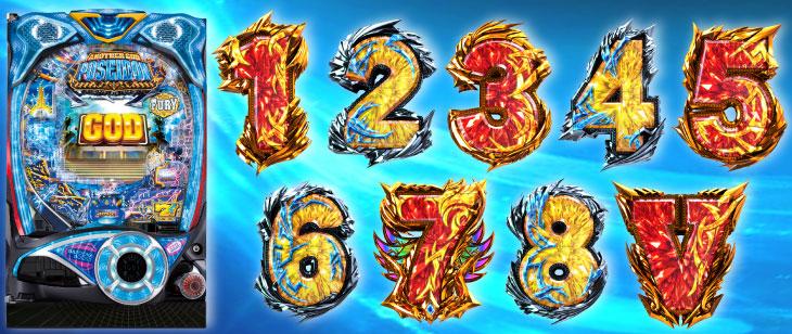 パチンコPアナザーゴッドポセイドン-怒濤の神撃-の筐体図柄画像