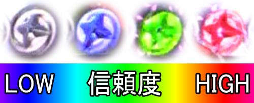 パチンコPバジリスク ~桜花忍法帖~の保留変化画像