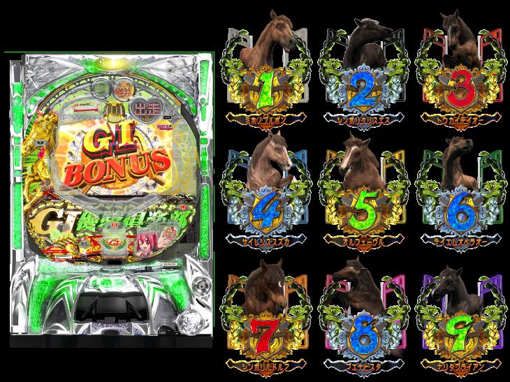ぱちんこGⅠ優駿倶楽部の筐体と図柄の画像