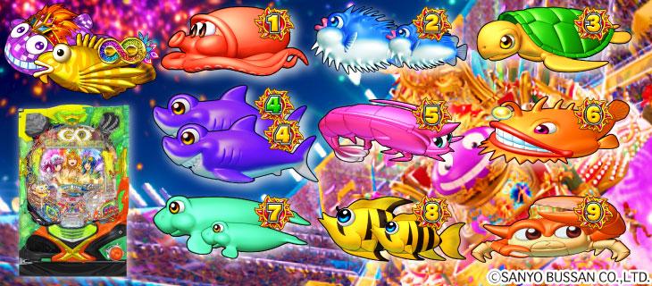 Pギンギラパラダイス 夢幻カーニバルHCAの図柄画像