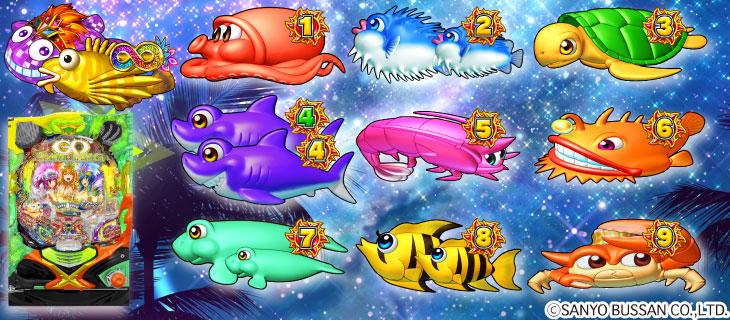 Pギンギラパラダイス 夢幻カーニバルHTKの図柄画像