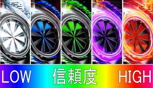 パチンコぱちんこ 仮面ライダー GO-ON LIGHTの風力チャージ予告2画像