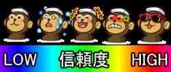 パチンコPモモキュンソードGC250Aの通常色サル画像