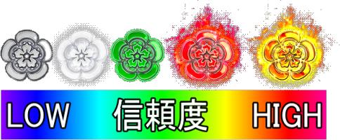 パチンコP織田信奈の野望 全国版の保留変化まとめの画像