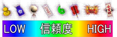 パチンコP織田信奈の野望 全国版のリーチ発展系まとめの画像