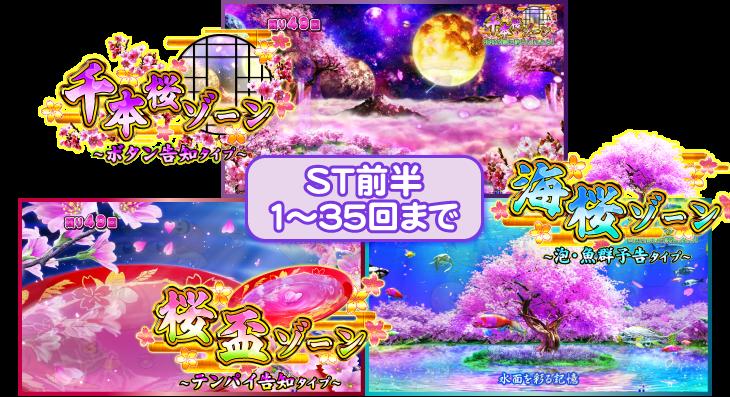 パチンコPスーパー海物語 IN 沖縄5 桜ver.319のST前半の画像