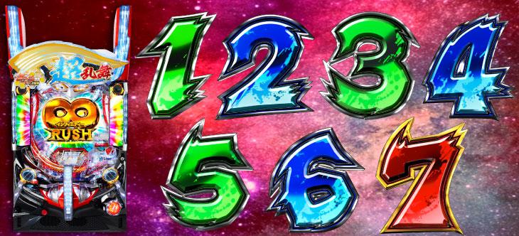 ぱちんこ ウルトラセブン 超乱舞の筐体図柄画像