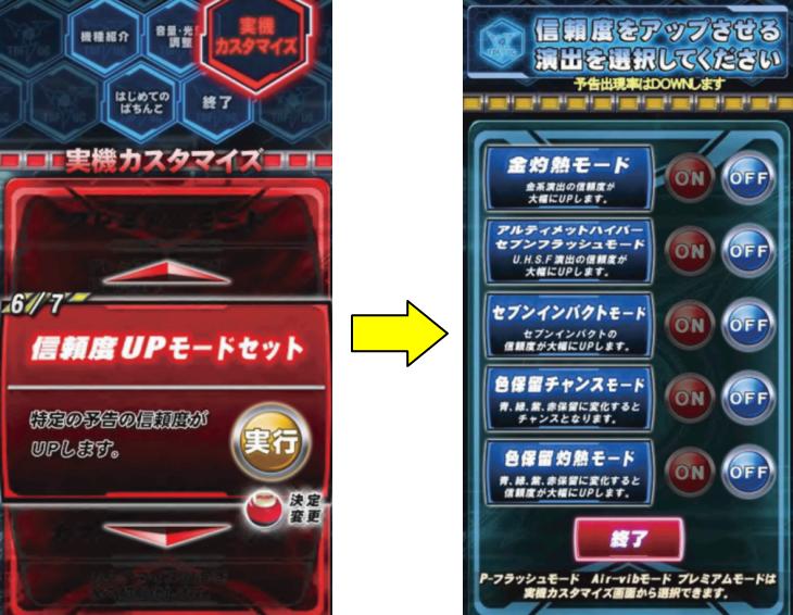 ぱちんこ ウルトラセブン 超乱舞のキャラゲーム性カスタマイズ機能