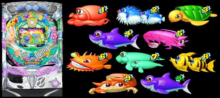 パチンコPAスーパー海物語IN地中海も筐体図柄画像