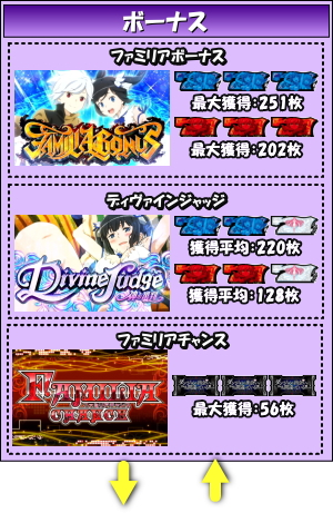 KITA DENSHI(北電子)のゲームフロー