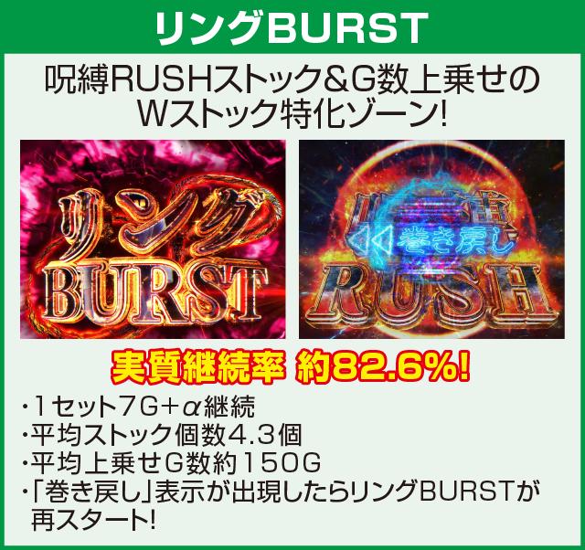 FUJI(藤商事)のピックアップポイント