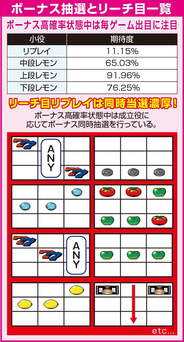 YAMASA(山佐)のピックアップポイント