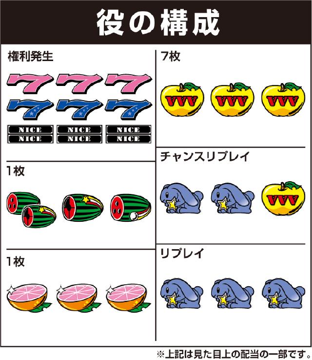 OIZUMI(オーイズミ)の役構成