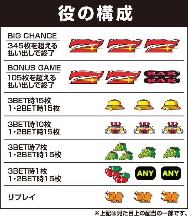 KITA DENSHI(北電子)の役構成