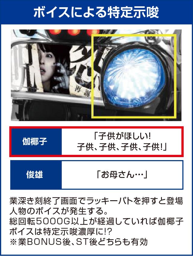 FUJI(藤商事)の確定演出