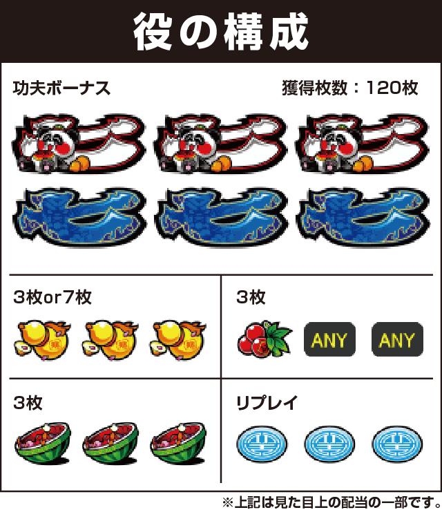 YAMASA(山佐)の役構成