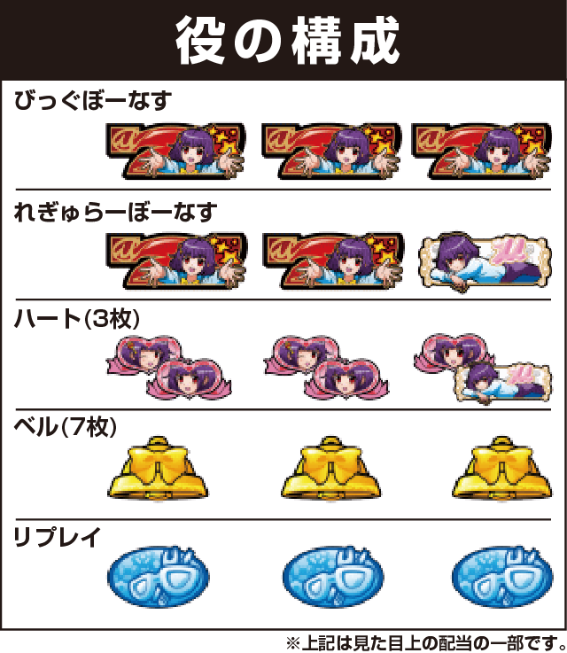 OKAZAKI(岡崎産業)の役構成
