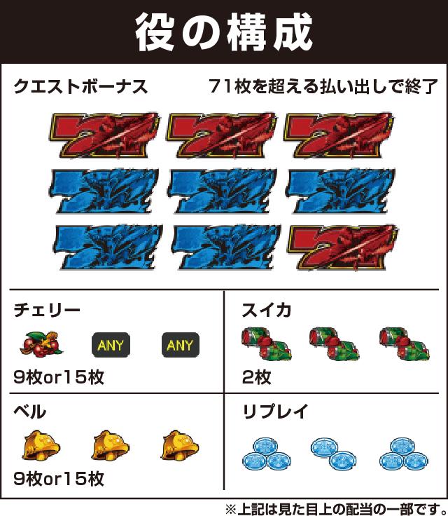 Enterrise(エンターライズ)の役構成