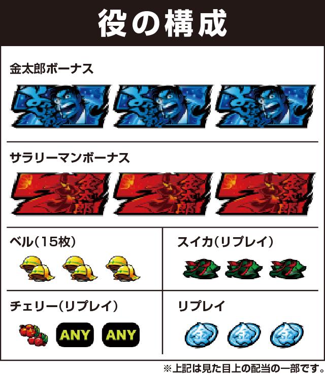 EXCITE(エキサイト)の役構成