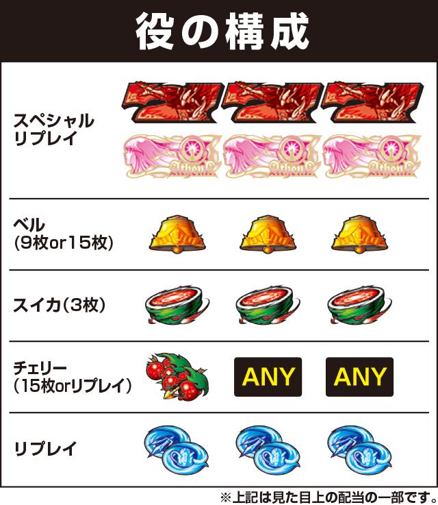 SANYO(三洋物産)の役構成