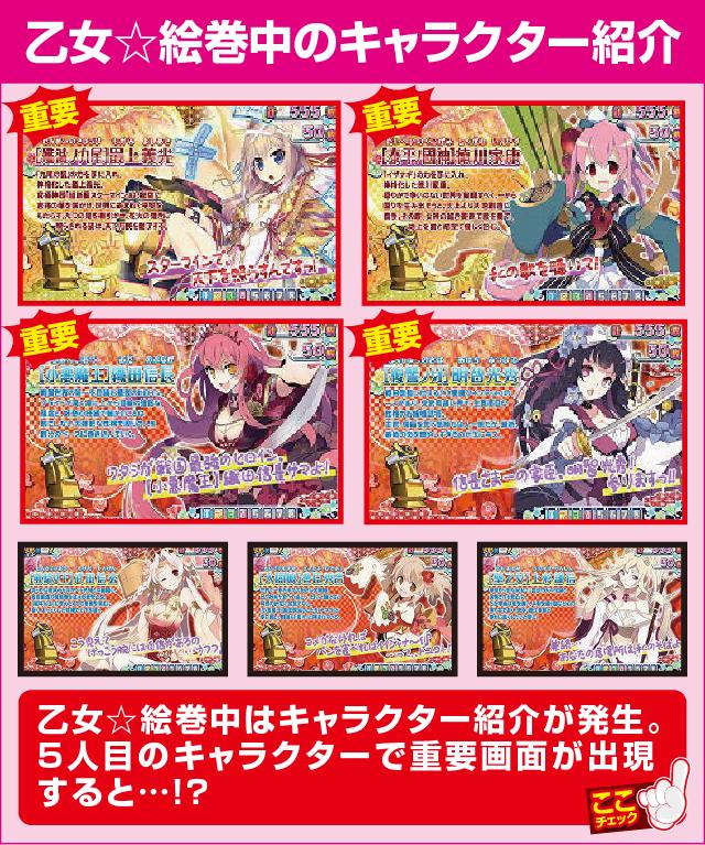 Konami Amusement(コナミアミューズメント)の確定演出