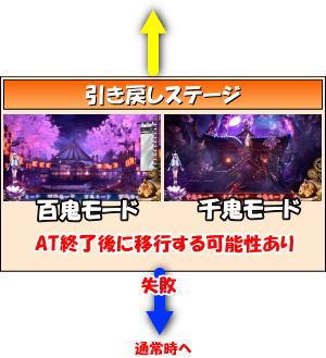 Enterrise(エンターライズ)のゲームフロー