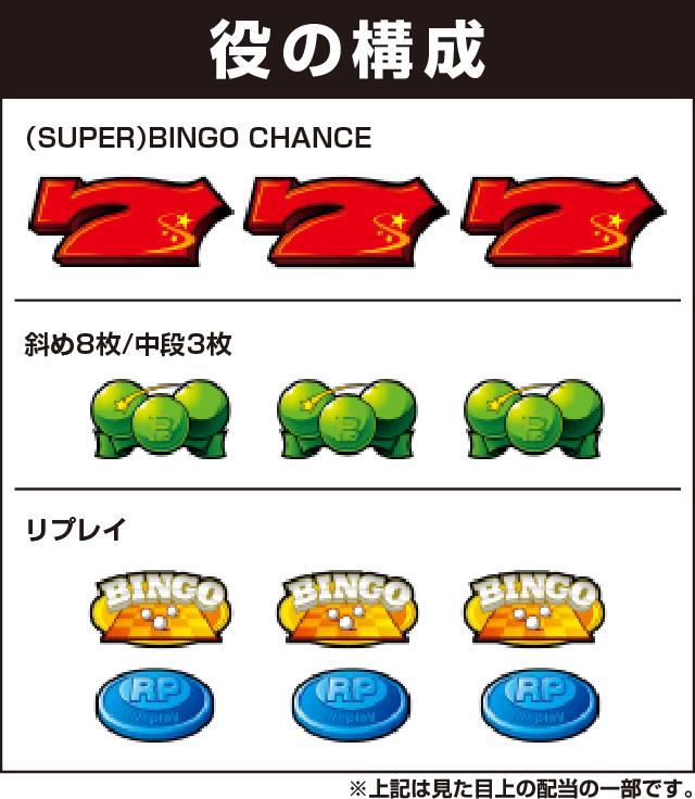 BELLCO(ベルコ)の役構成