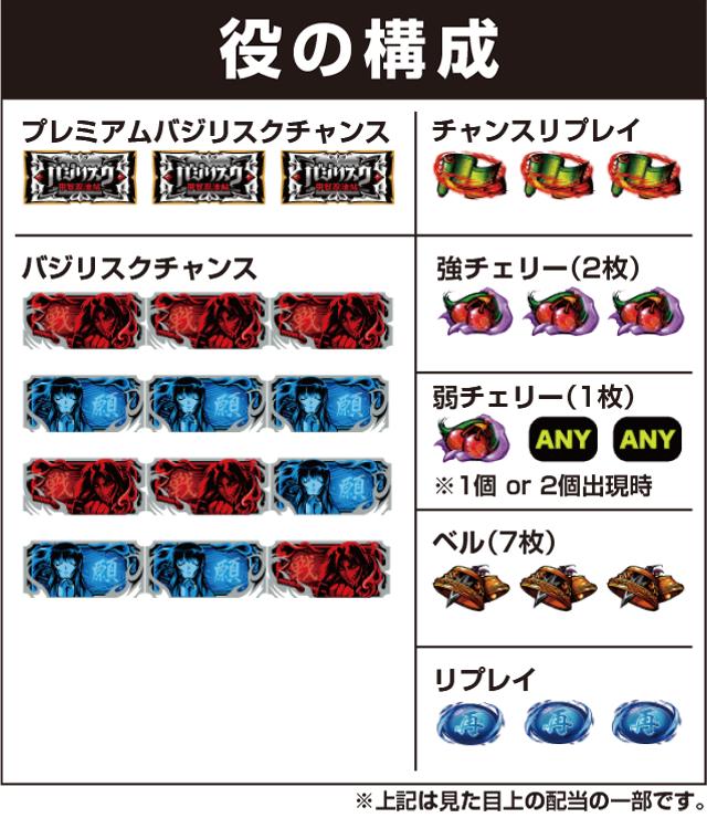 MIZUHO(ミズホ)の役構成