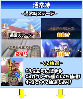 MIZUHO(ミズホ)のゲームフロー