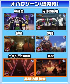 OIZUMI(オーイズミ)のゲームフロー